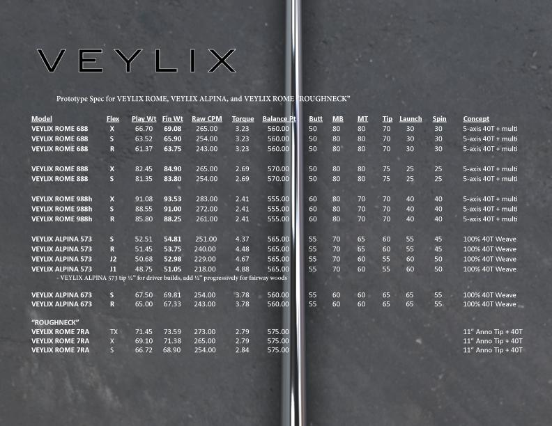 veylixspecsion
